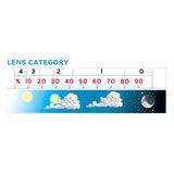 lens categorie - visor visier vizier