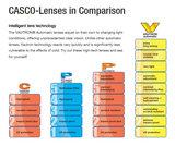 casco skibril lens eigenschappen vautron en carbonic