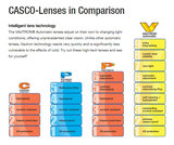casco skibril lens eigenschappen vautron en carbonic 18.07.4815